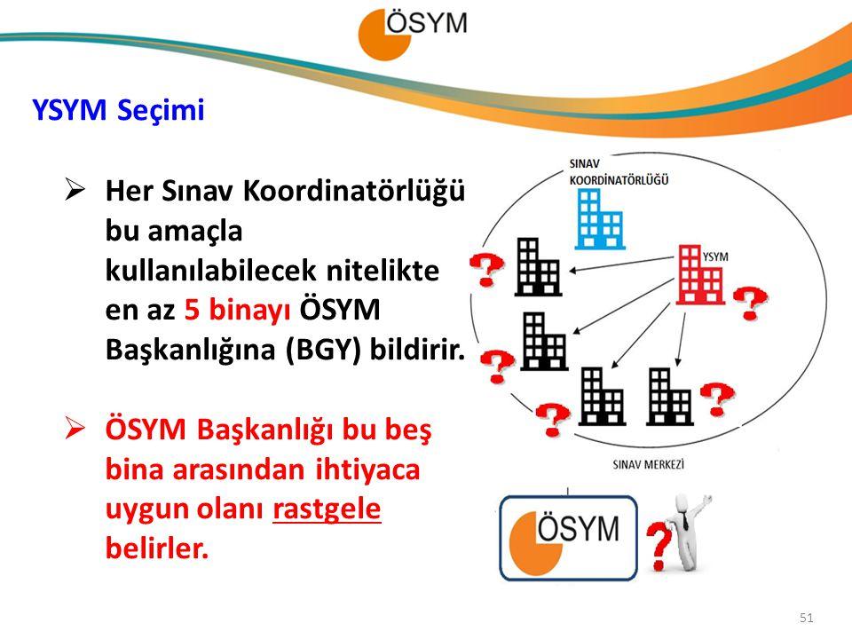 YSYM Seçimi Her Sınav Koordinatörlüğü bu amaçla kullanılabilecek nitelikte en az 5 binayı ÖSYM Başkanlığına (BGY) bildirir.