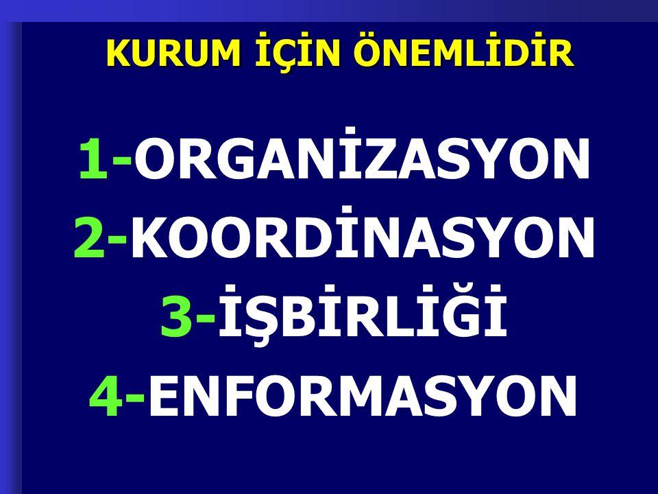 1-ORGANİZASYON 2-KOORDİNASYON 3-İŞBİRLİĞİ 4-ENFORMASYON