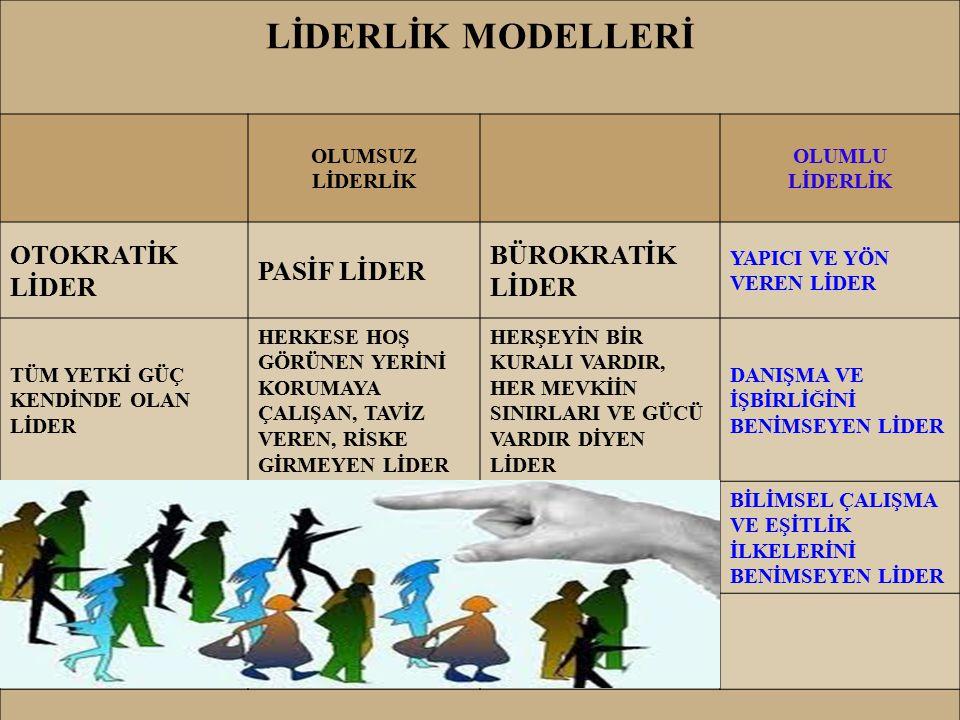 LİDERLİK MODELLERİ OTOKRATİK LİDER PASİF LİDER BÜROKRATİK LİDER
