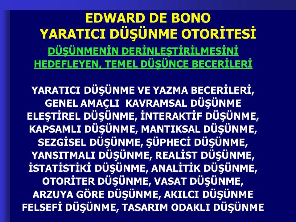 EDWARD DE BONO YARATICI DÜŞÜNME OTORİTESİ
