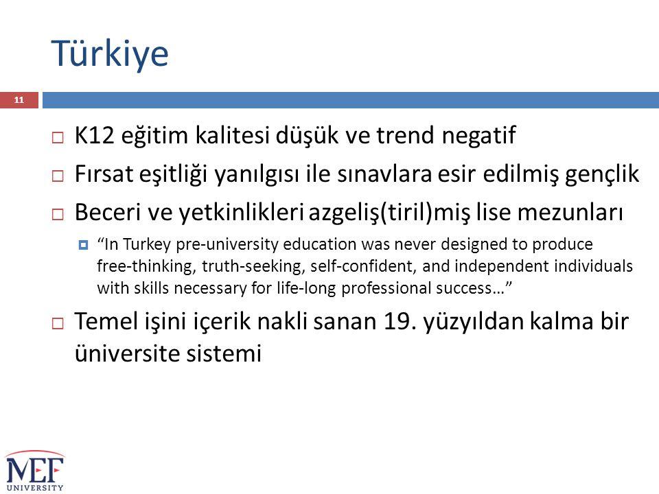 Türkiye K12 eğitim kalitesi düşük ve trend negatif