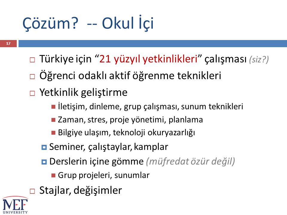 Çözüm -- Okul İçi Türkiye için 21 yüzyıl yetkinlikleri çalışması (siz ) Öğrenci odaklı aktif öğrenme teknikleri.