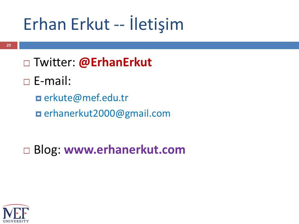 Erhan Erkut -- İletişim