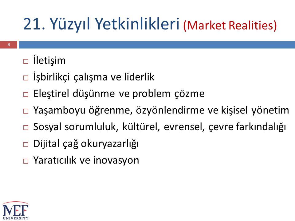 21. Yüzyıl Yetkinlikleri (Market Realities)