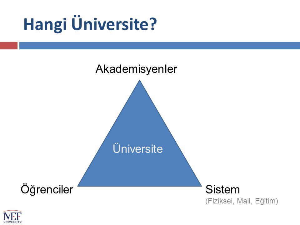 Hangi Üniversite Akademisyenler Üniversite Öğrenciler Sistem