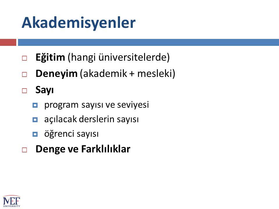 Akademisyenler Eğitim (hangi üniversitelerde)