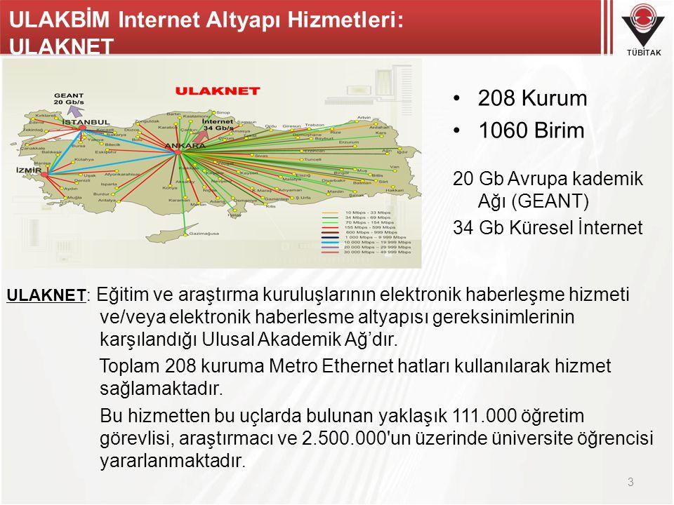 ULAKBİM Internet Altyapı Hizmetleri: ULAKNET