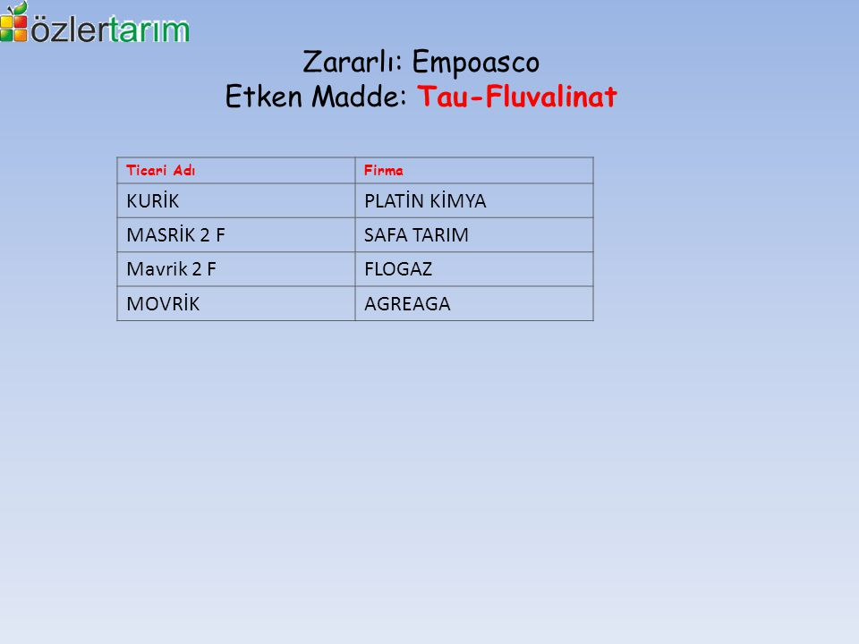 Zararlı: Empoasco Etken Madde: Tau-Fluvalinat