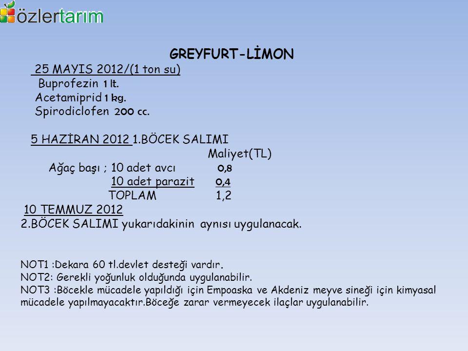 GREYFURT-LİMON 25 MAYIS 2012/(1 ton su) Buprofezin 1 lt.