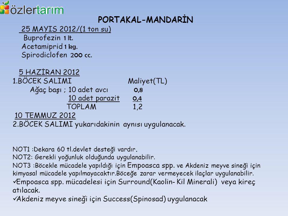 PORTAKAL-MANDARİN 25 MAYIS 2012/(1 ton su) Buprofezin 1 lt.