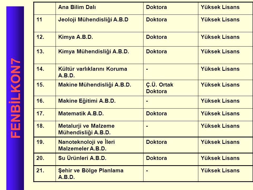 FENBİLKON7 Ana Bilim Dalı Doktora Yüksek Lisans 11