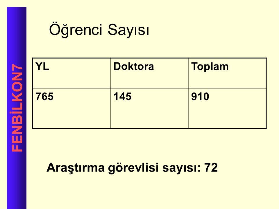Öğrenci Sayısı FENBİLKON7 Araştırma görevlisi sayısı: 72 YL Doktora