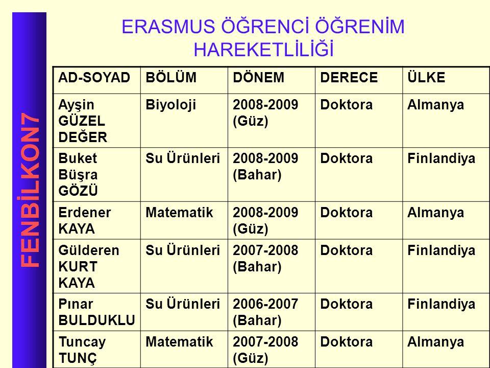ERASMUS ÖĞRENCİ ÖĞRENİM HAREKETLİLİĞİ