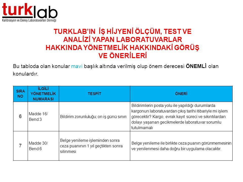 TURKLAB'IN İŞ HİJYENİ ÖLÇÜM, TEST VE ANALİZİ YAPAN LABORATUVARLAR