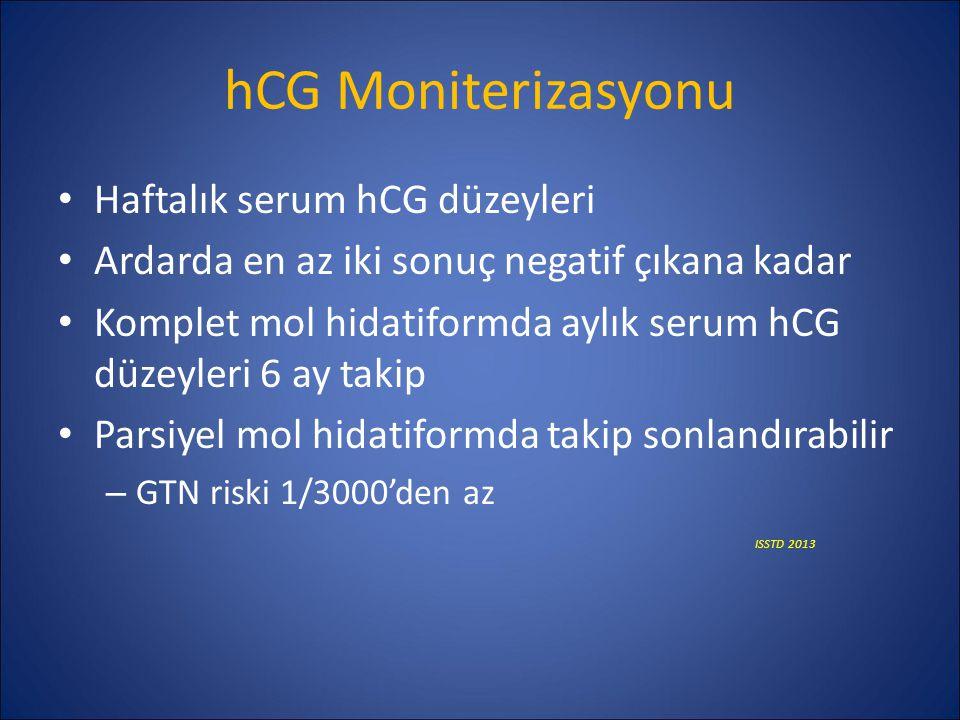 hCG Moniterizasyonu Haftalık serum hCG düzeyleri