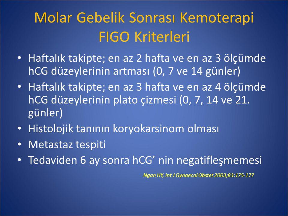 Molar Gebelik Sonrası Kemoterapi FIGO Kriterleri