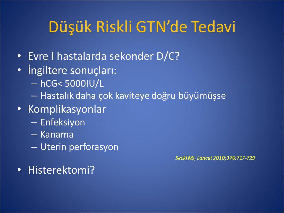 Düşük Riskli GTN'de Tedavi