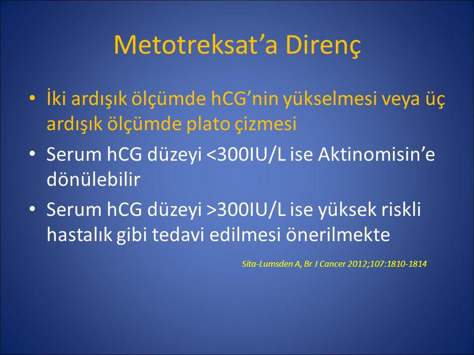 Metotreksat'a Direnç İki ardışık ölçümde hCG'nin yükselmesi veya üç ardışık ölçümde plato çizmesi.