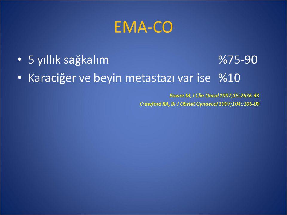 EMA-CO 5 yıllık sağkalım %75-90