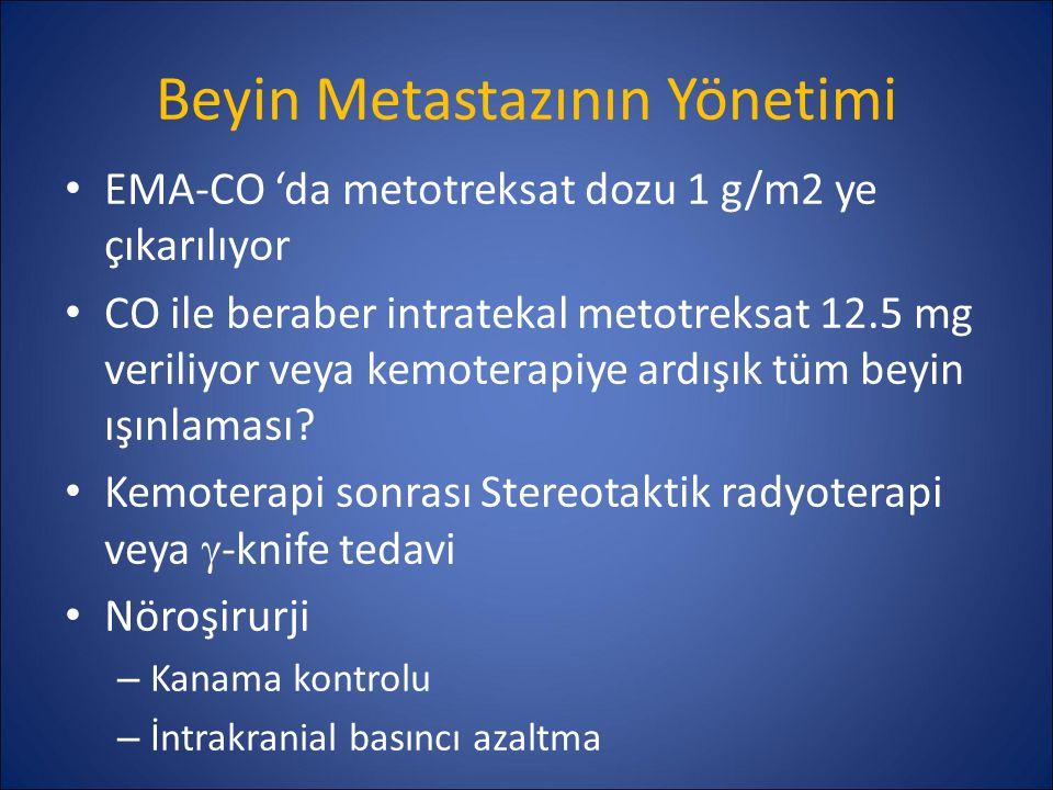 Beyin Metastazının Yönetimi