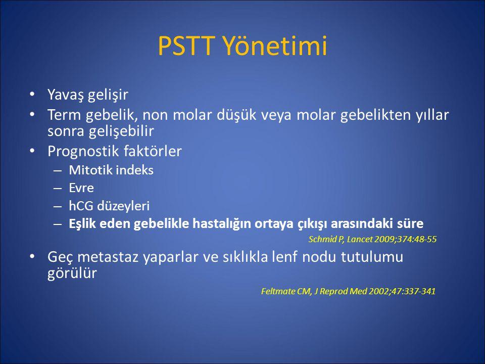 PSTT Yönetimi Yavaş gelişir