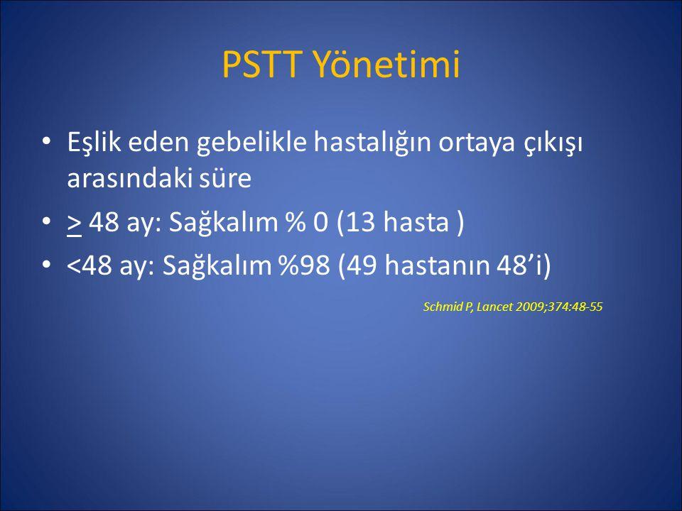 PSTT Yönetimi Eşlik eden gebelikle hastalığın ortaya çıkışı arasındaki süre. > 48 ay: Sağkalım % 0 (13 hasta )