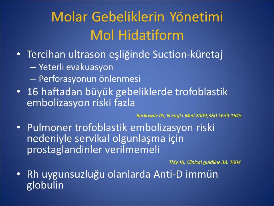 Molar Gebeliklerin Yönetimi Mol Hidatiform