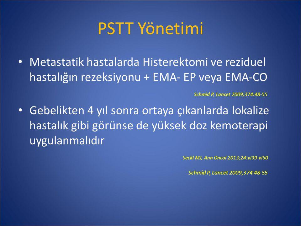 PSTT Yönetimi