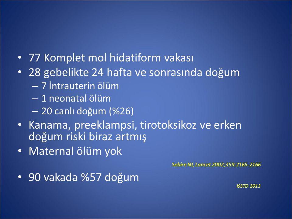 77 Komplet mol hidatiform vakası