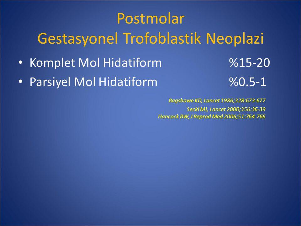 Postmolar Gestasyonel Trofoblastik Neoplazi