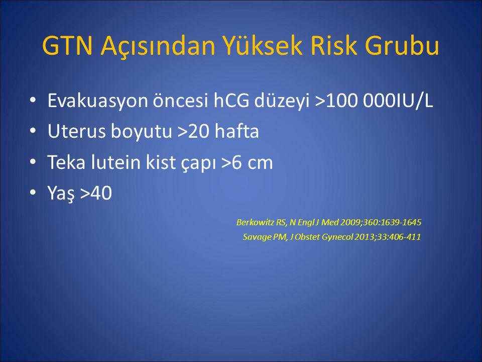 GTN Açısından Yüksek Risk Grubu