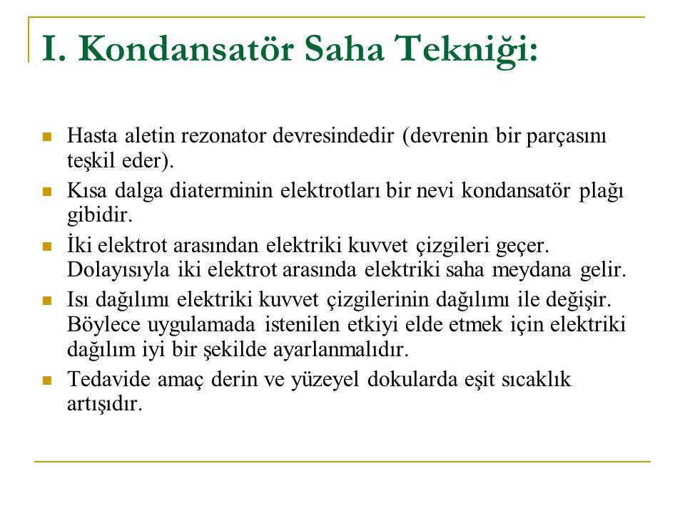 I. Kondansatör Saha Tekniği: