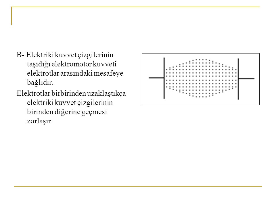 B- Elektriki kuvvet çizgilerinin taşıdığı elektromotor kuvveti elektrotlar arasındaki mesafeye bağlıdır.