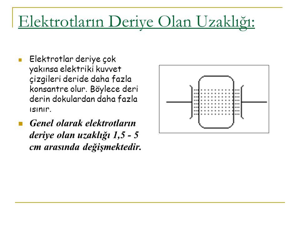 Elektrotların Deriye Olan Uzaklığı: