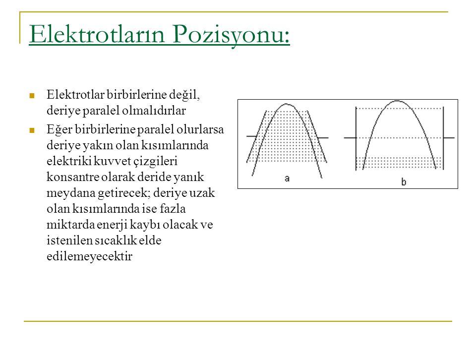 Elektrotların Pozisyonu: