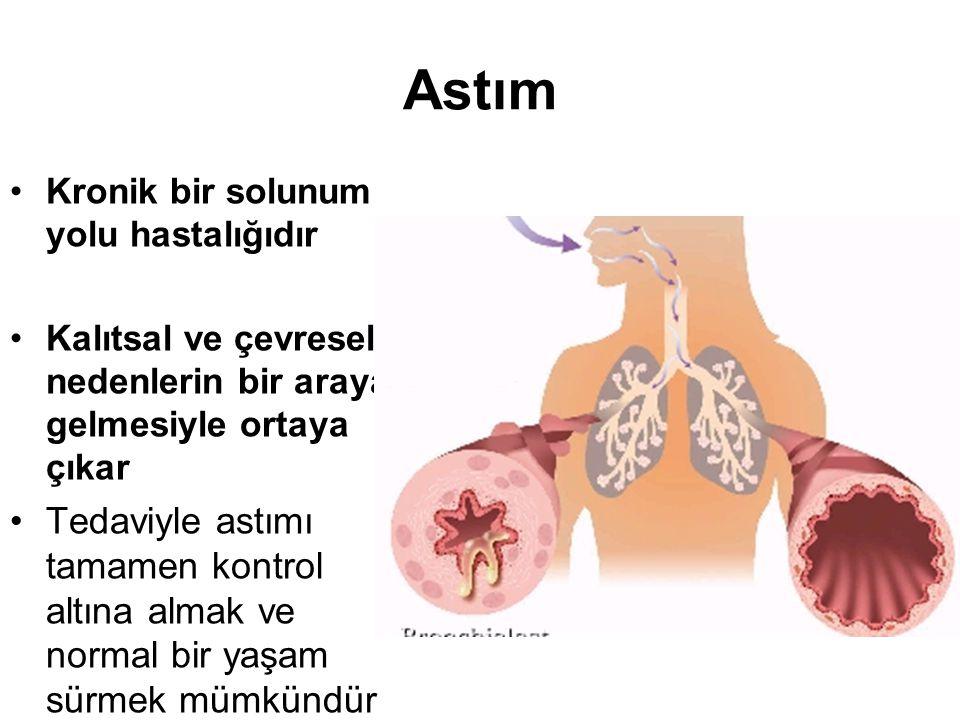 Astım Kronik bir solunum yolu hastalığıdır. Kalıtsal ve çevresel nedenlerin bir araya gelmesiyle ortaya çıkar.