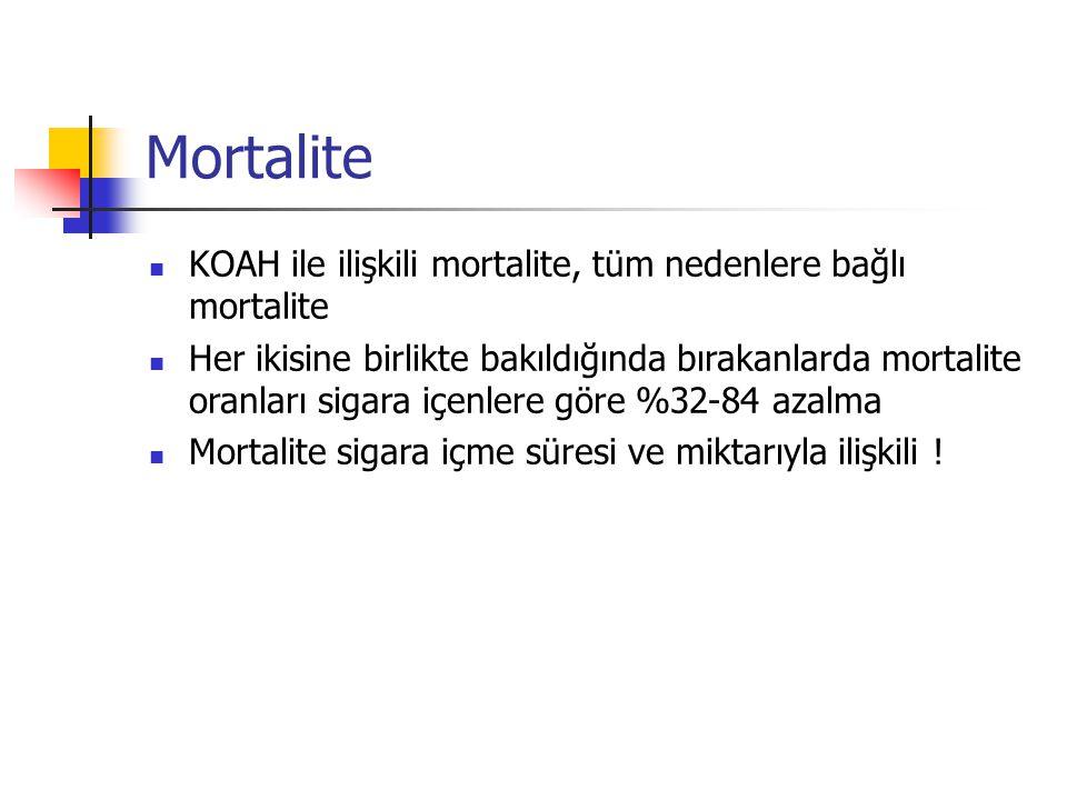 Mortalite KOAH ile ilişkili mortalite, tüm nedenlere bağlı mortalite