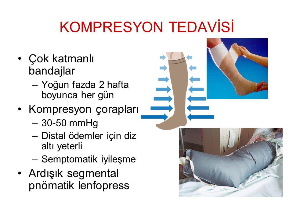 KOMPRESYON TEDAVİSİ Çok katmanlı bandajlar Kompresyon çorapları