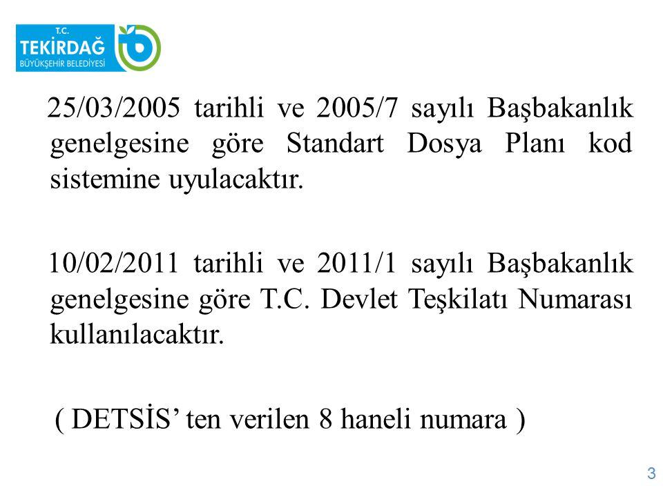 25/03/2005 tarihli ve 2005/7 sayılı Başbakanlık genelgesine göre Standart Dosya Planı kod sistemine uyulacaktır.