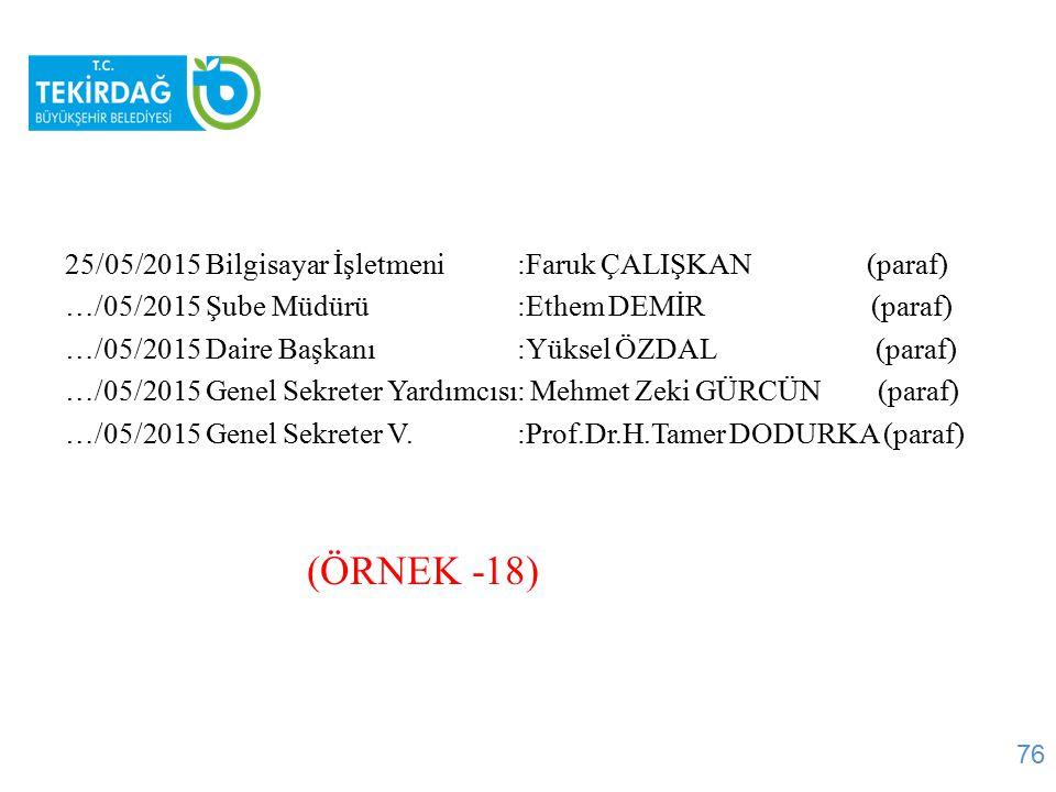 25/05/2015 Bilgisayar İşletmeni :Faruk ÇALIŞKAN (paraf) …/05/2015 Şube Müdürü :Ethem DEMİR (paraf) …/05/2015 Daire Başkanı :Yüksel ÖZDAL (paraf) …/05/2015 Genel Sekreter Yardımcısı: Mehmet Zeki GÜRCÜN (paraf) …/05/2015 Genel Sekreter V.
