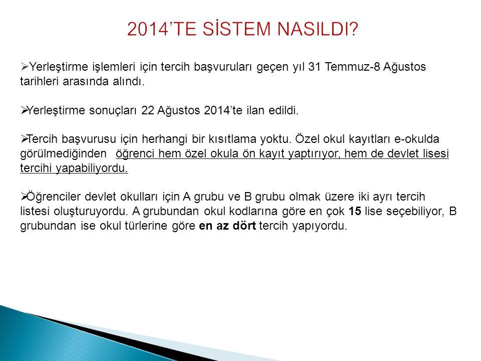 2014'TE SİSTEM NASILDI Yerleştirme işlemleri için tercih başvuruları geçen yıl 31 Temmuz-8 Ağustos tarihleri arasında alındı.