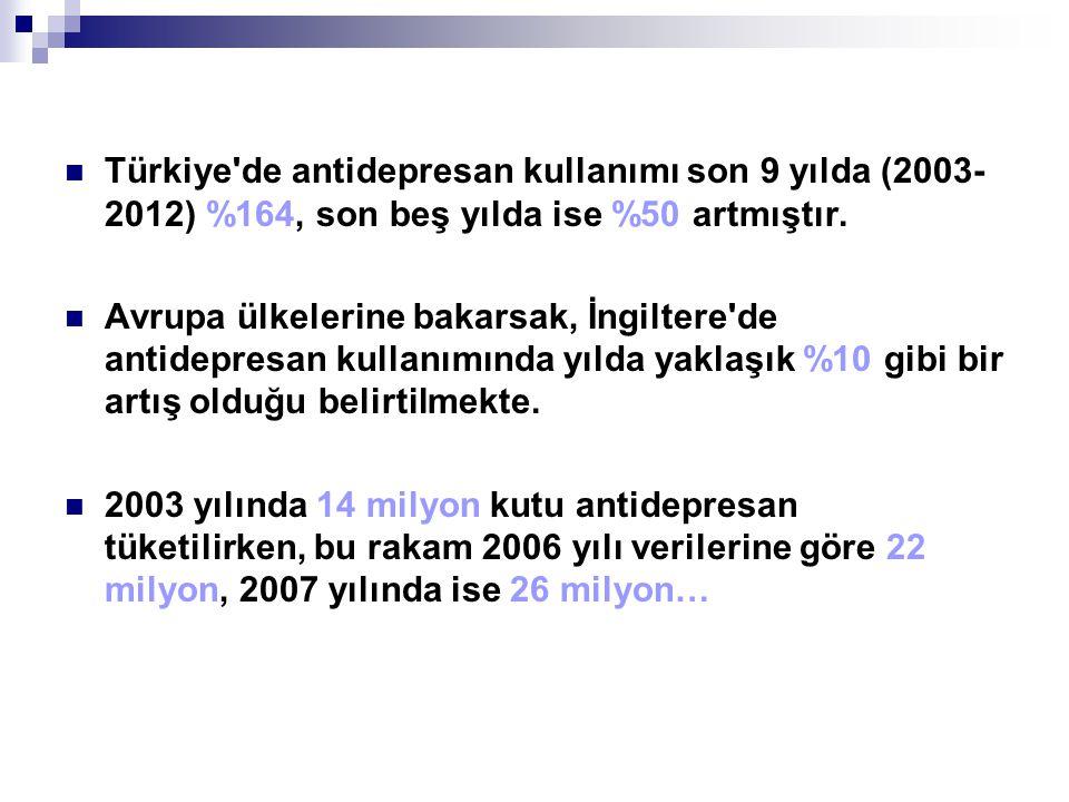 Türkiye de antidepresan kullanımı son 9 yılda (2003-2012) %164, son beş yılda ise %50 artmıştır.
