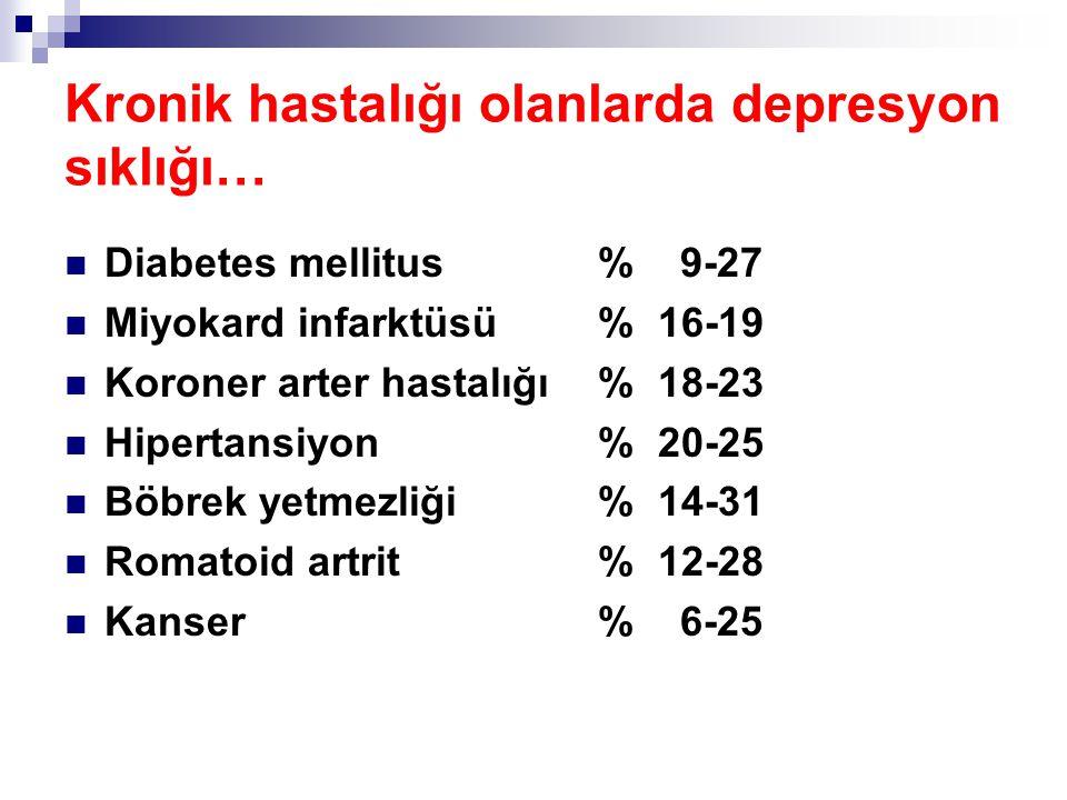 Kronik hastalığı olanlarda depresyon sıklığı…