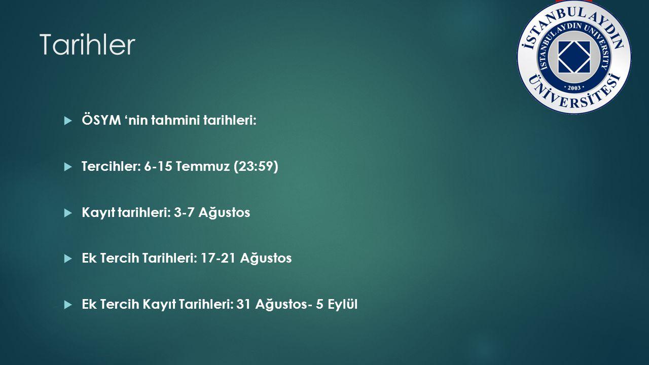 Tarihler ÖSYM 'nin tahmini tarihleri: Tercihler: 6-15 Temmuz (23:59)
