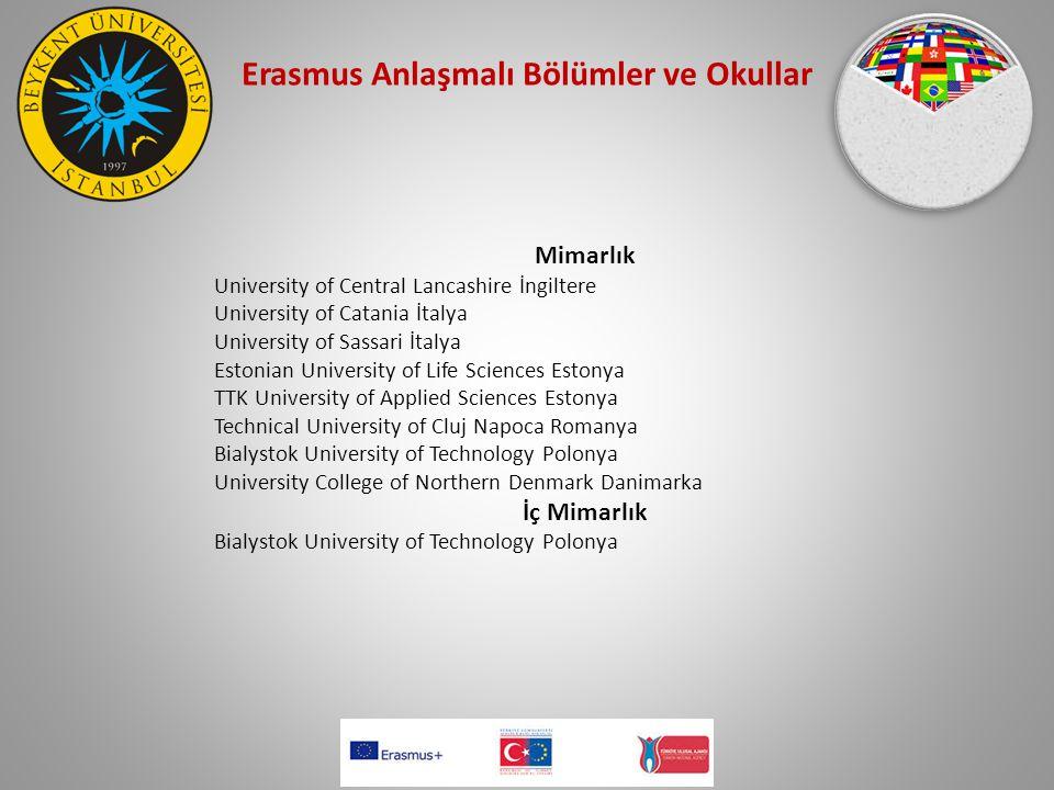 Erasmus Anlaşmalı Bölümler ve Okullar