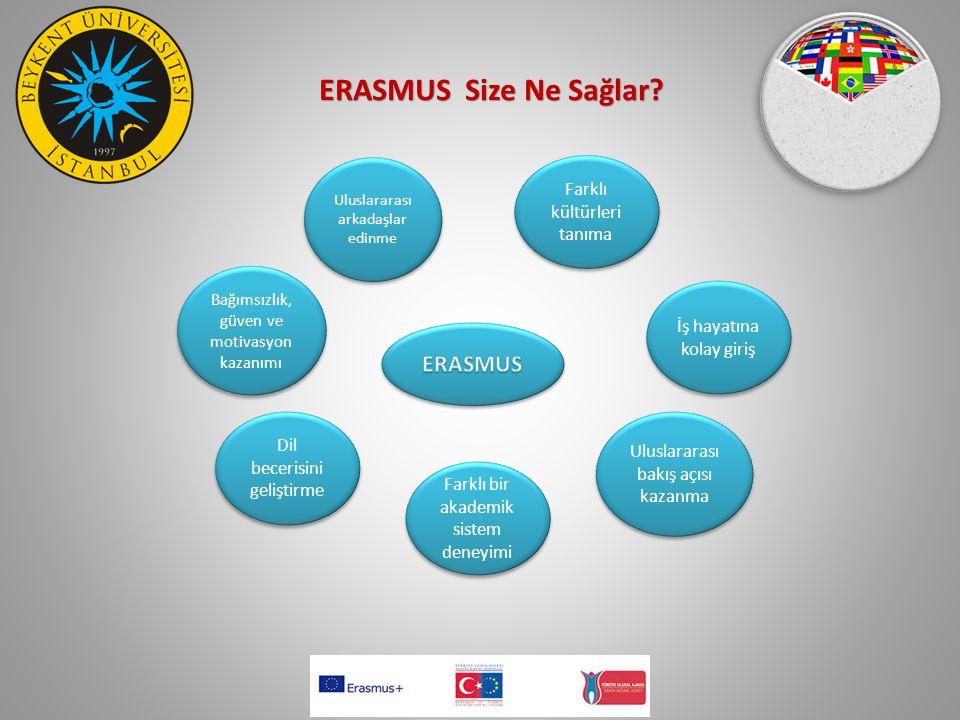 ERASMUS Size Ne Sağlar ERASMUS Farklı kültürleri tanıma