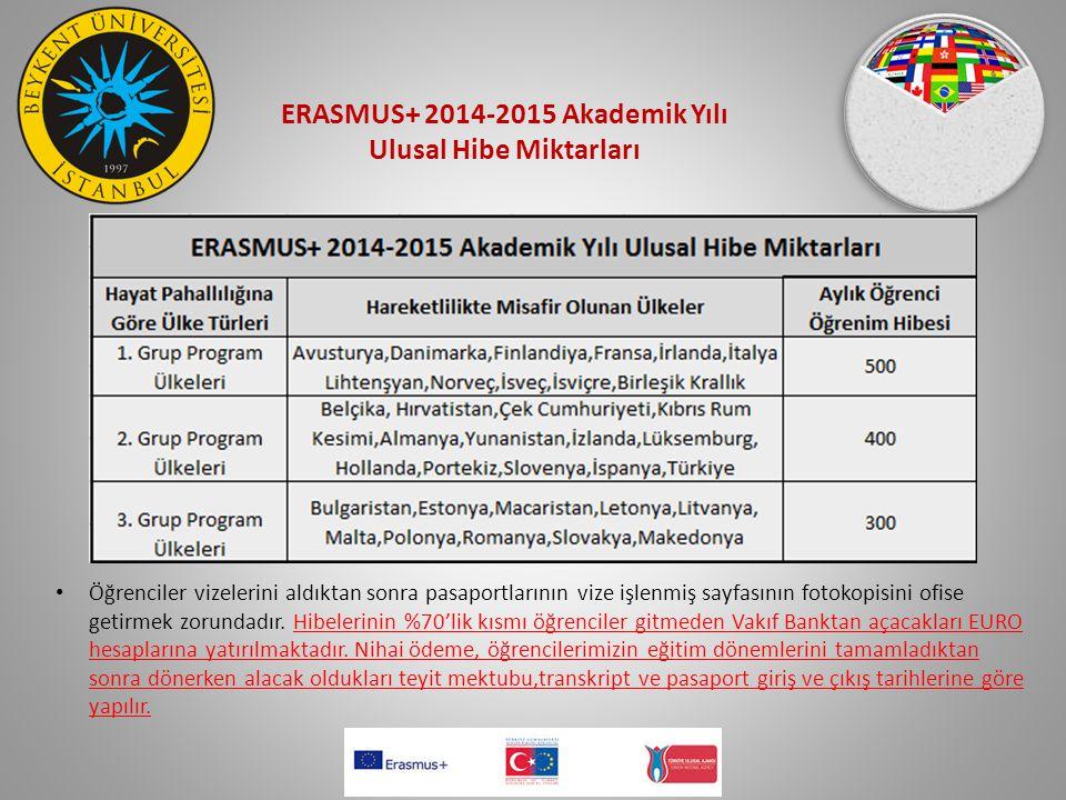 ERASMUS+ 2014-2015 Akademik Yılı Ulusal Hibe Miktarları