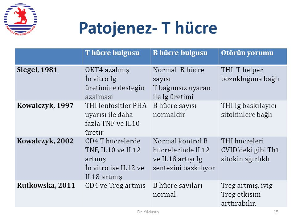 Patojenez- T hücre T hücre bulgusu B hücre bulgusu Otörün yorumu