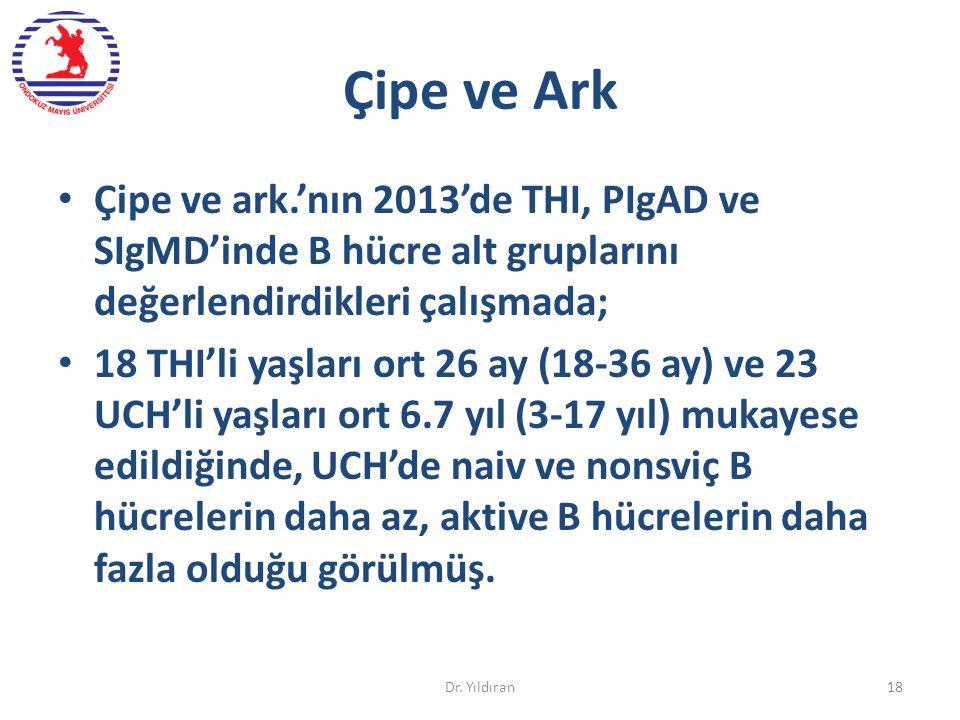 Çipe ve Ark Çipe ve ark.'nın 2013'de THI, PIgAD ve SIgMD'inde B hücre alt gruplarını değerlendirdikleri çalışmada;