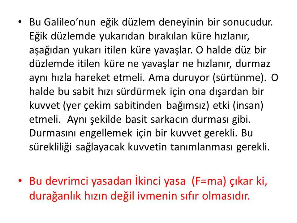 Bu Galileo'nun eğik düzlem deneyinin bir sonucudur
